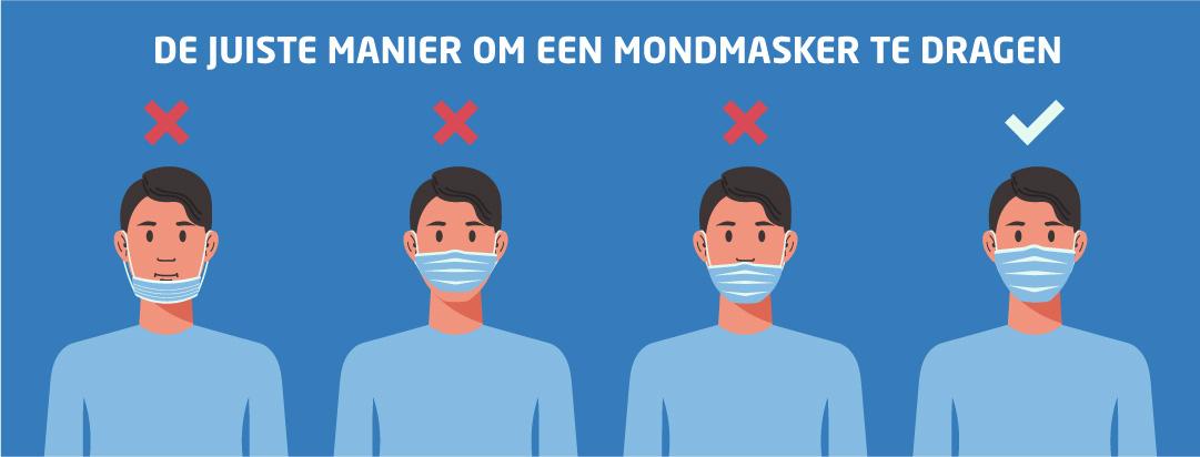 juiste_draagwijze_mondmaskers